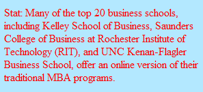 The Preference Is For Non Profit Schools With The Same Faculty And  Curriculum For On Campus And Online MBA Programs. Though Employers Respect Online  MBA ...